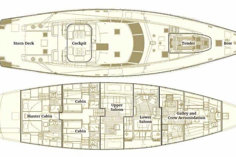 MARGARET-ANN-layout